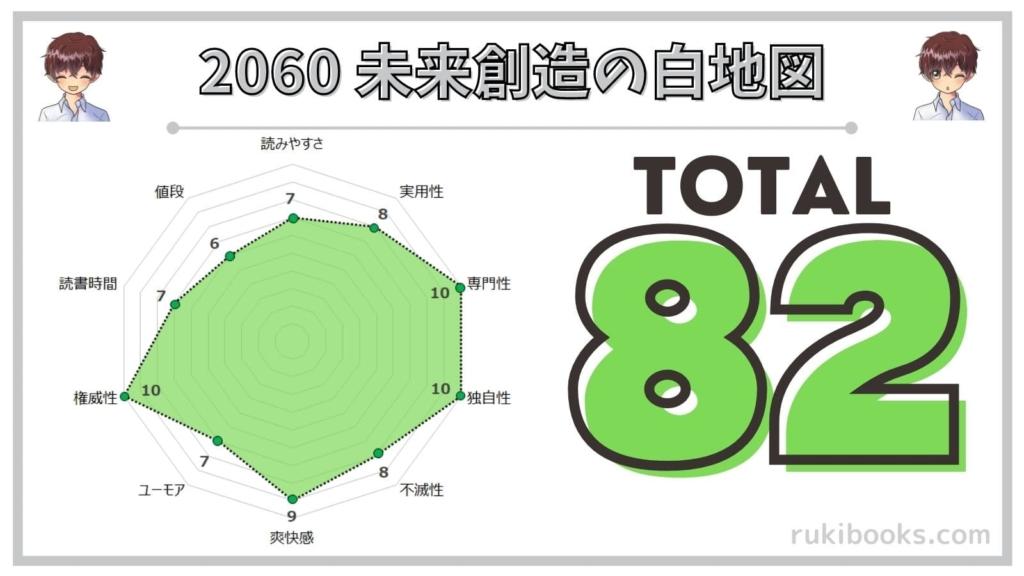 『2060 未来創造の白地図』のるきスコア