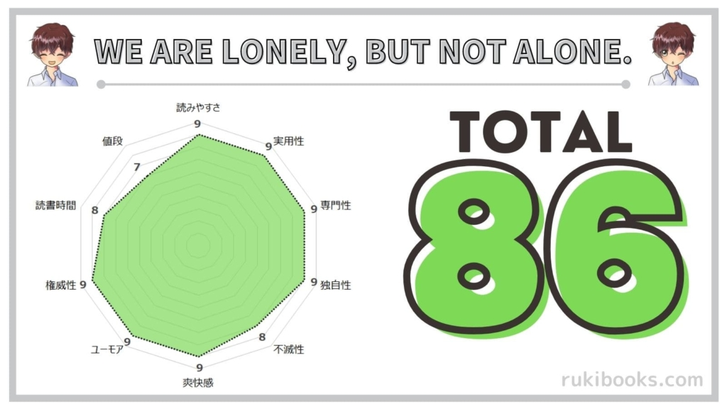 『WE ARE LONELY, BUT NOT ALONE.』のるきスコア